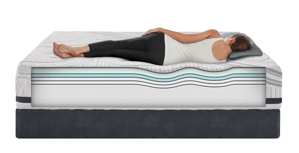 iComfort Savant Cushion Firm Comfort Layers